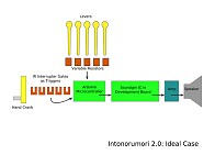 Chad Eby - title: Intonarumori 2.0, 2007/2008